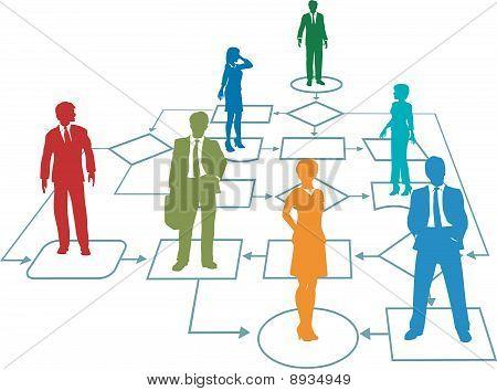 Business-Team-Farben In Management Prozessflussdiagramm