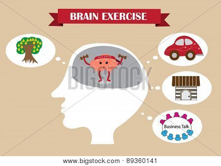 Brain Exercise Inside Head