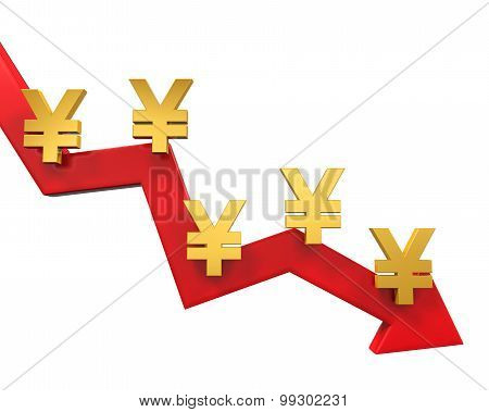 Chinese Yuan Symbol and Red Arrow