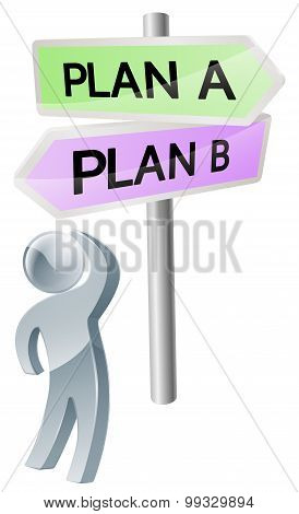 Plan A Or Plan B Decision
