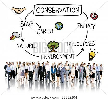Conservation Environment Earth Ecology Concept
