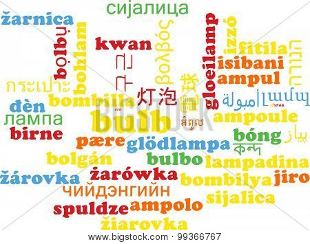 Background concept wordcloud multilanguage international many language illustration of bulb