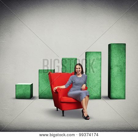 smiley woman sitting on the red chair over green positive diagram