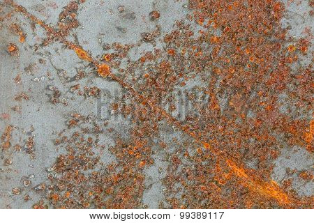 Rusty Metal Textured Background Closeup