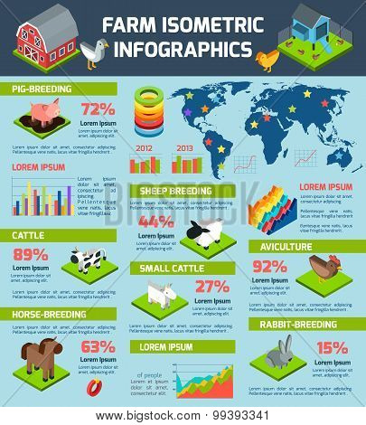 Domestic cattle breeding farm infographic poster