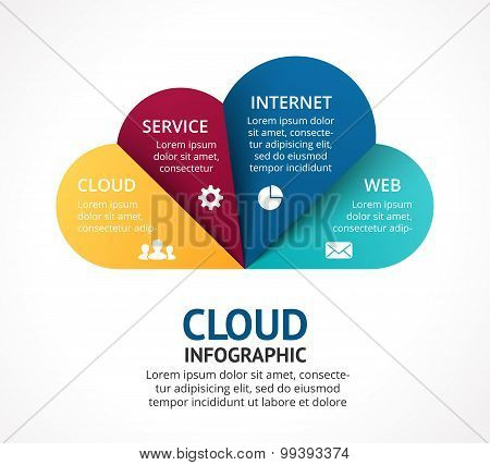 Vector cloud service infographic. Template for internet technology diagram, graph, presentation and