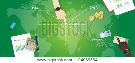 market equilibrium balance economy concept economic theory chart supply demand