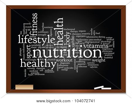 Concept or conceptual abstract word cloud on blackboard and chalk background