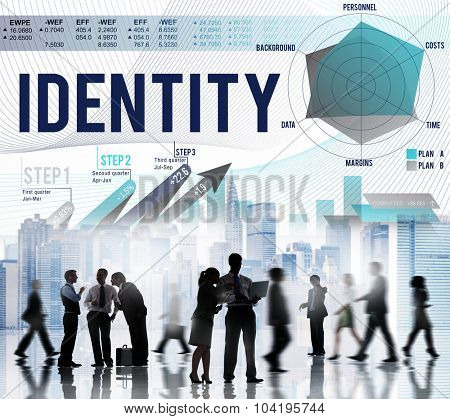 Identity Branding Trademark Marketing Product Concept