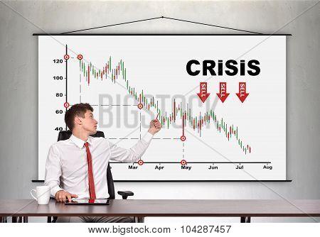Decreasing Stock Chart