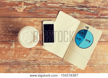 business, education, objects and technology concept - close up of coffee paper cup, smartphone and notebook with pie chart picture on table