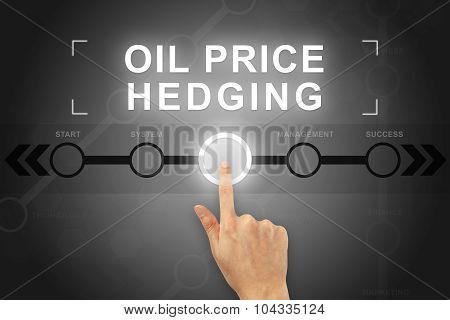 Hand Clicking Oil Price Hedging Button On A Screen Interface
