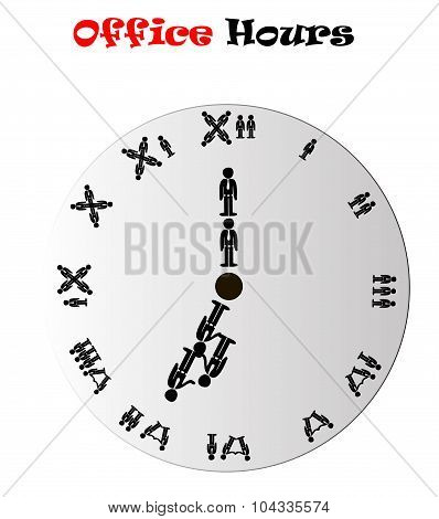Morning Office Hours Conceptual Clock
