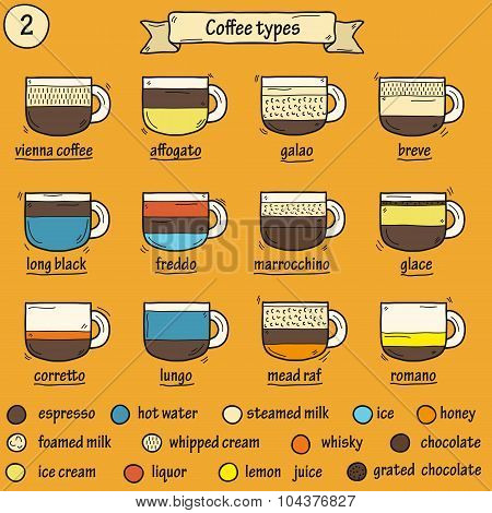 Coffee types icons