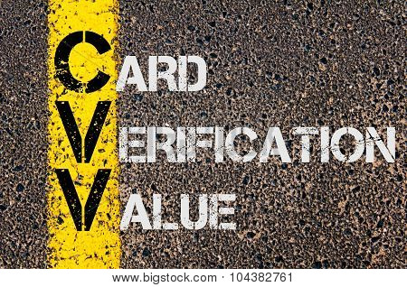 Business Acronym Cvv As Card Verification Value