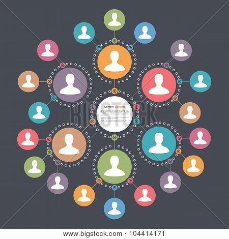 Poeple Network Concept