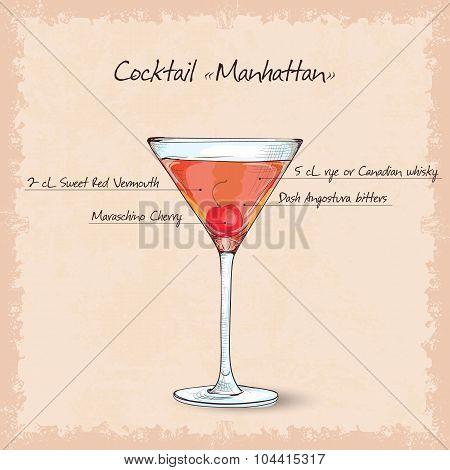 cocktail manhattan scetch