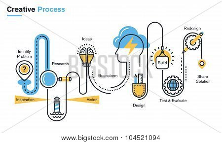 Flat line illustration of creative process