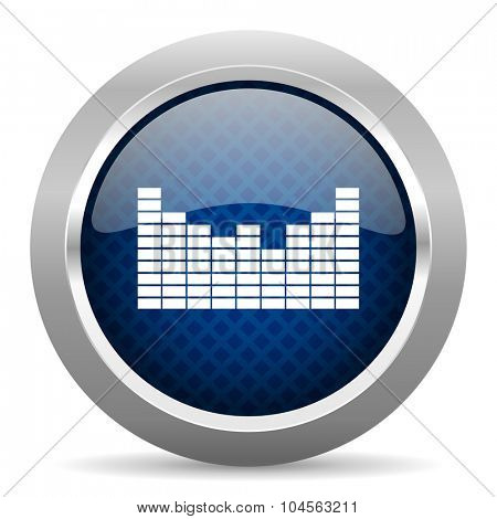 sound blue circle glossy web icon on white background, round button for internet and mobile app