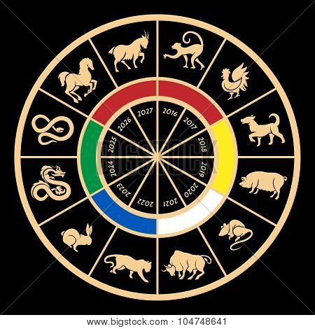 Chinese years zodiac calendar