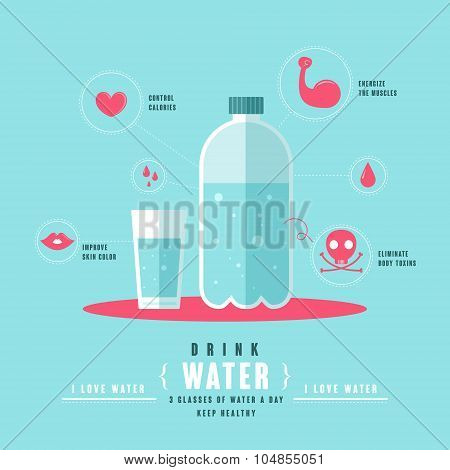 Healthy Concept Of Drinking Water