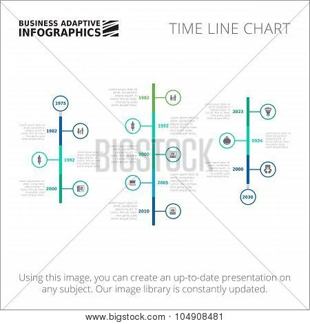 Time line chart template 1