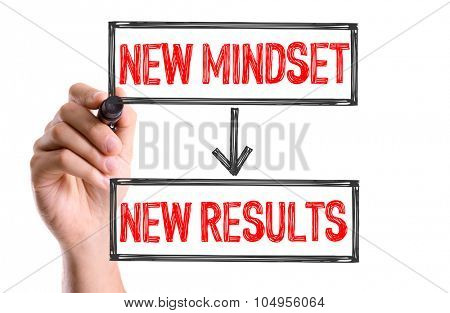 Hand with marker writing: New Mindset -> New Results