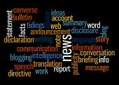 picture of nouns  - A word cloud with communication related terms - JPG