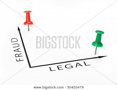 Legal Chart With Green And Red Pin