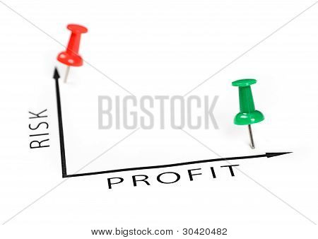 Profit Chart With Green And Red Pin
