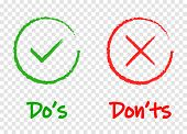 Do And Dont Or Good And Bad Icons. Positive And Negative Symbols, Eps 10 poster