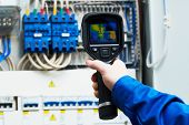 thermal imaging inspection of electrical equipment poster
