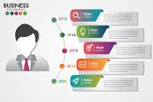 Infographics Template 5 Steps For Presentation With 5 Options Or Steps Design Clean Number Banners.c poster