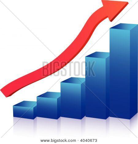 Gráfico de crescimento de negócios