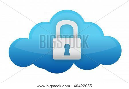 Cloud And Padlock Symbols