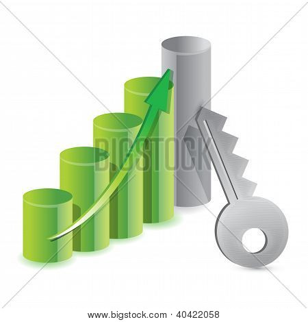 Keys With Success Graph