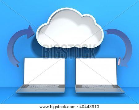 Concept cloud