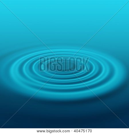 Waves On A Water Surface