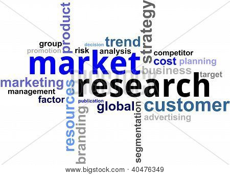 Word Cloud - Market Research.eps