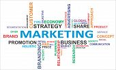 stock photo of market segmentation  - A word cloud of marketing related items - JPG