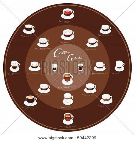 Nineteen Kind Of Coffee Menu Or Coffee Collection