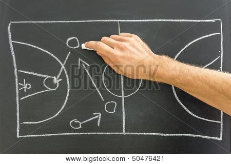 Basketball Game Strategy