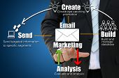 picture of market segmentation  - Business hand touch Email Marketing Method of Business Concept - JPG