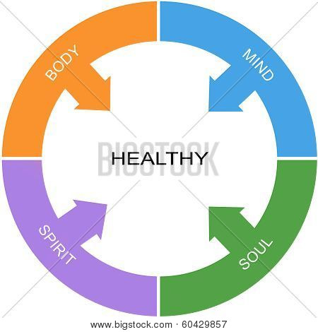 Healthy Word Circle Concept
