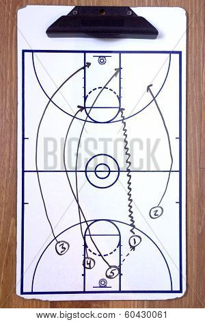 Basketball Fast Break Diagram