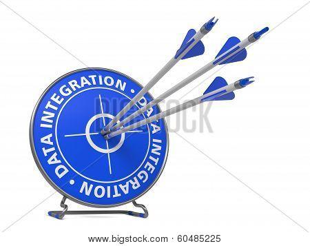 Data Integration Concept - Hit Target.