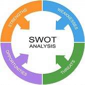foto of swot analysis  - SWOT Analysis Word Circle Concept with great terms such as strengths threats and more - JPG