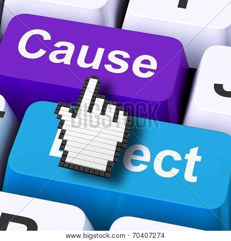 Cause Effect Computer Means Consequence Action Or Reaction