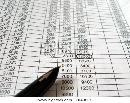 business financial spreadsheets, black ink pen