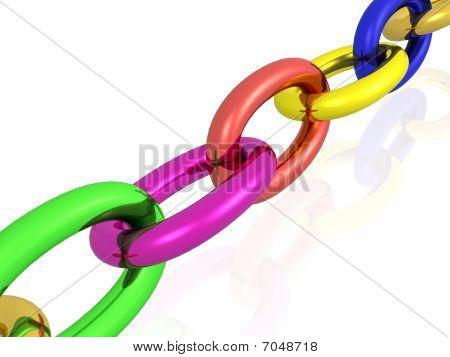 Colour Chain